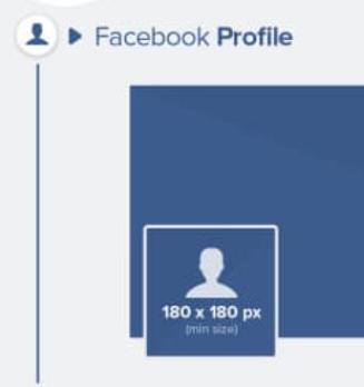 Kích thước tốt nhất để avatar có thể hiển thị rõ nét đó chính là 500 x 500 px.