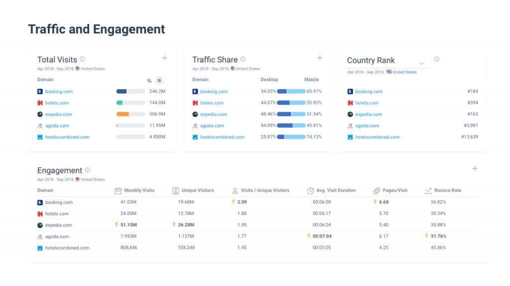1PageRank là công cụ hỗ trợ phân tích website đối thủ tuyệt vời.