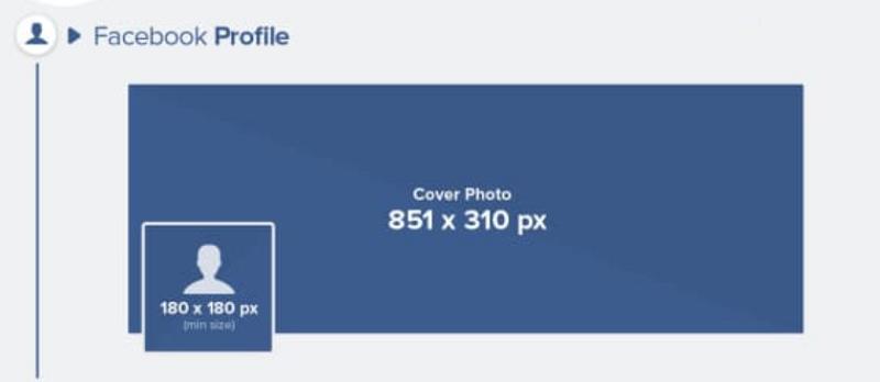 Tỷ lệ để làm cover Facebook có thể là 851 x 310 px hoặc lớn hơn cùng tỷ lệ.