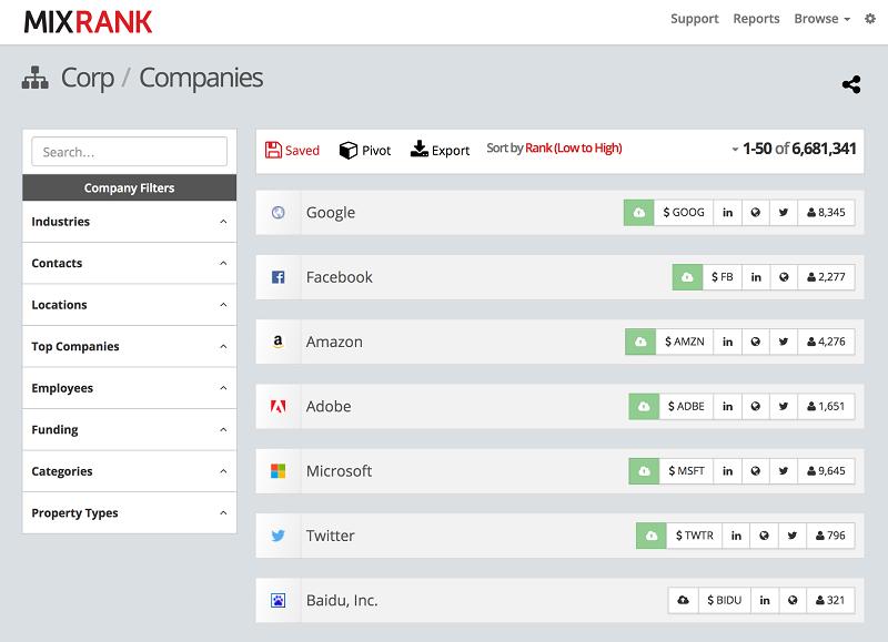Mixrank - marketing tool hỗ trợ phân tích thị trường và đối thủ hiệu quả.