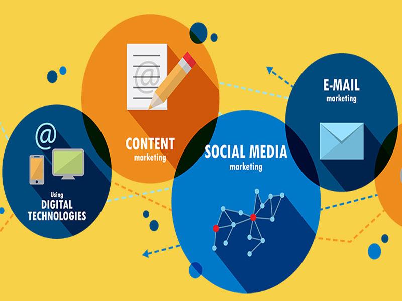 Quản trị marketing là 1 quá trình nối tiếp mang tính logic