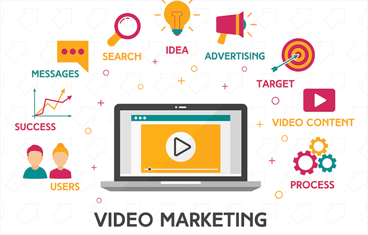 Video marketing được hiểu đơn giản là hoạt động tiếp thị bằng những clip với mục đích đẩy mạnh doanh số bán hàng hoặc quảng bá thương hiệu